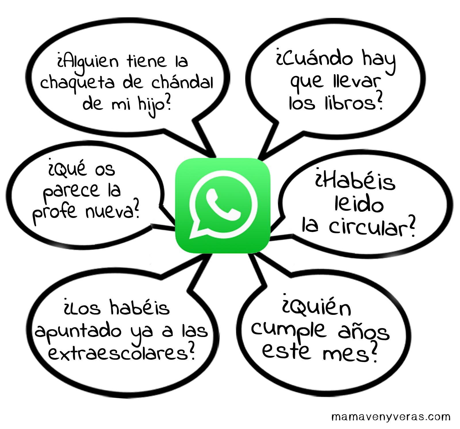 Resultado de imagen de whatsapp de padres en el colegio